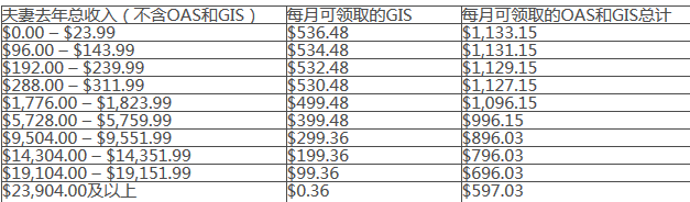 Name:  Screenshot_2019-10-20 加拿大养老退休福利&#.png Views: 2180 Size:  14.3 KB